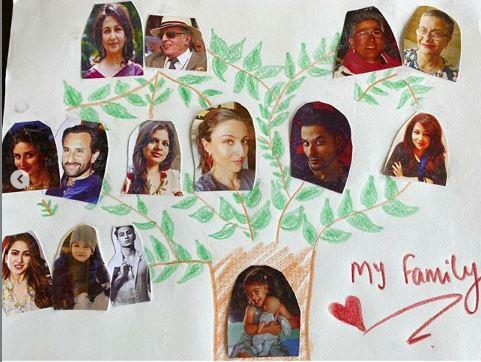 Inaaya's Family Tree